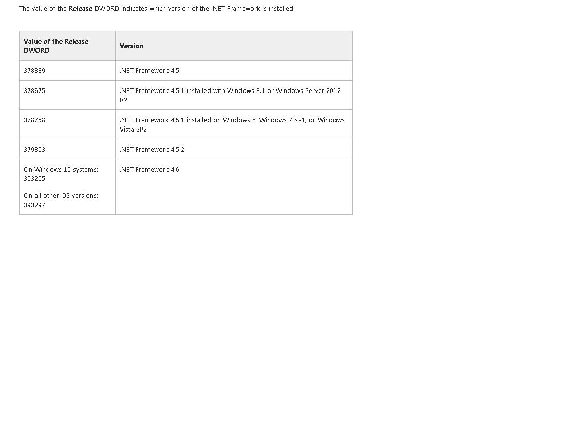 net framework 4.6 windows 7 home basic