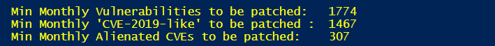 min vulns to patch.PNG