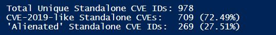 unique CVEs.PNG
