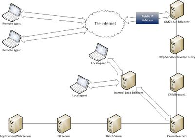 fnms example network.jpg