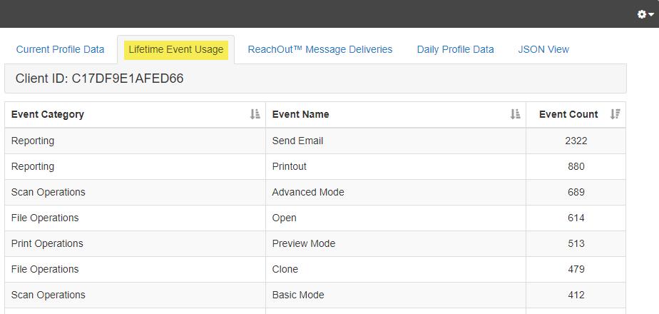 Client_Profile_Lifetime-Event-Usage_Data.png