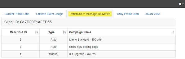Client_Profile_ReachOut_Data.png