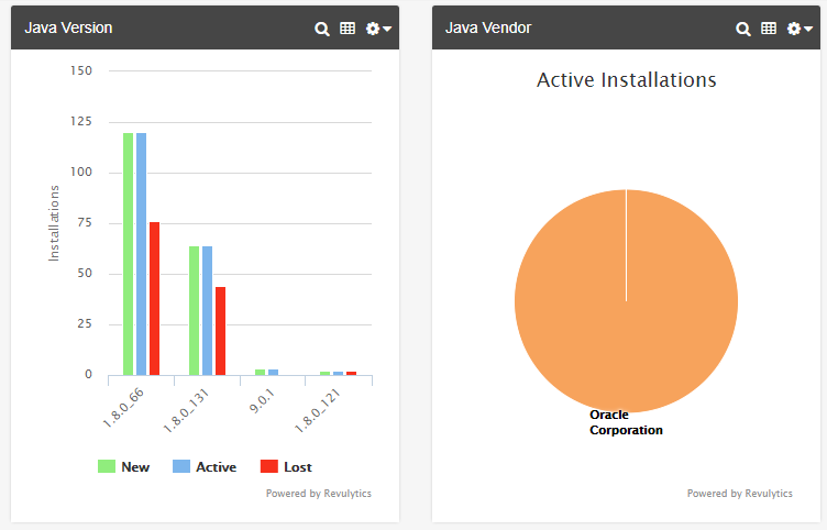 2_Revulytics-Java-Version-Vendor-Report.png