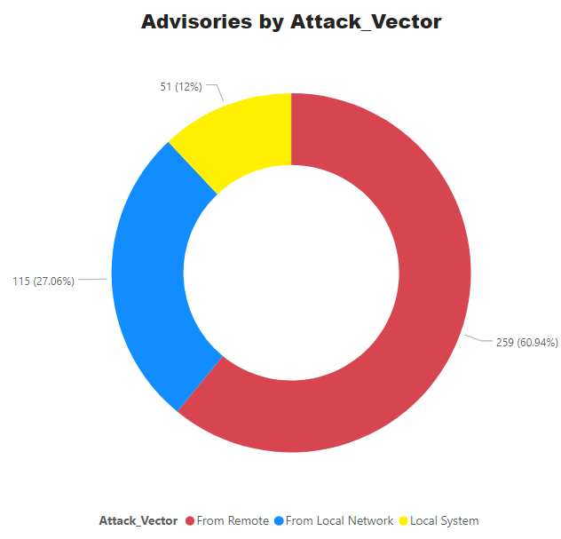 Attack Vector.png