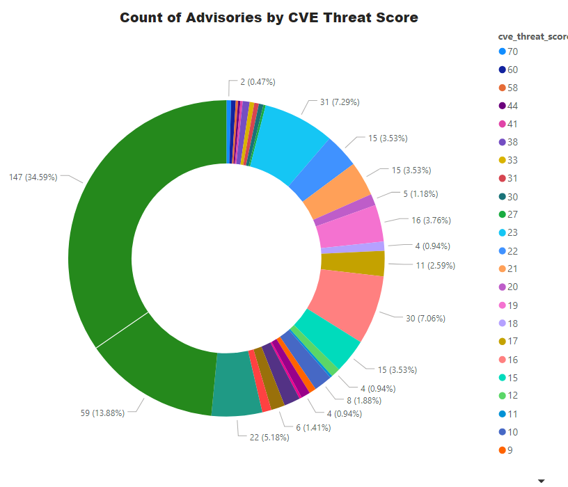 Threat Score.png