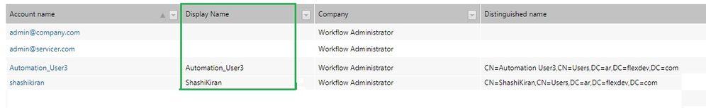 DisplayName_AccountAdministration.jpg