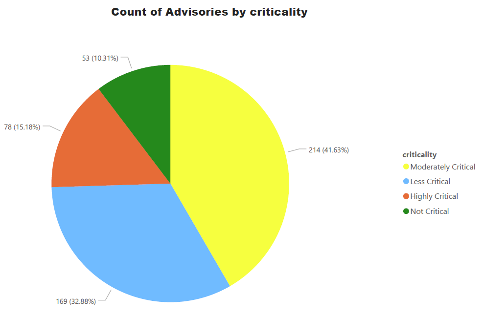 Criticality.png