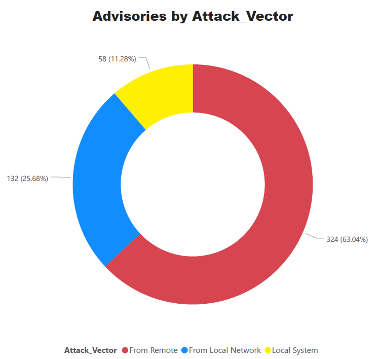 Attack_vector.png