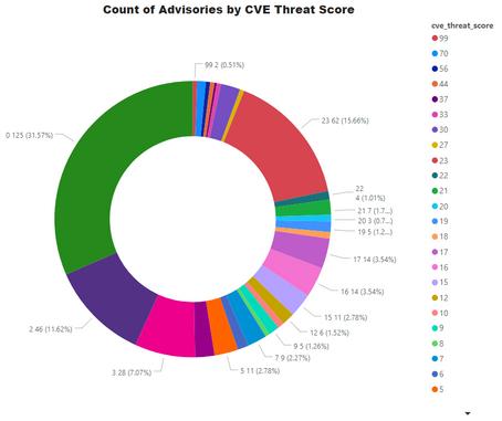 Threat_Score.png