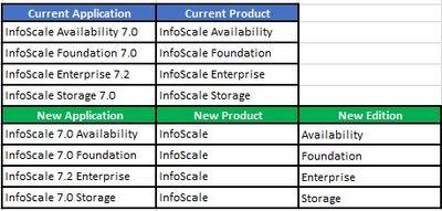 InfoScale.jpg