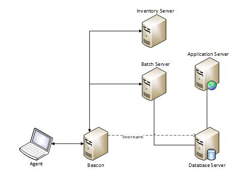 3 server setup.PNG