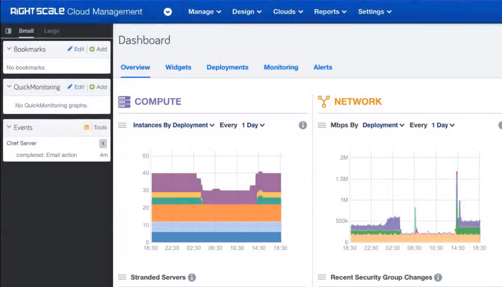 How to manage multiple clouds with Cloud Management Platform