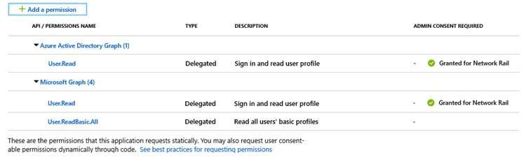 Microsoft 365 - Azure User Account Roles / Token G